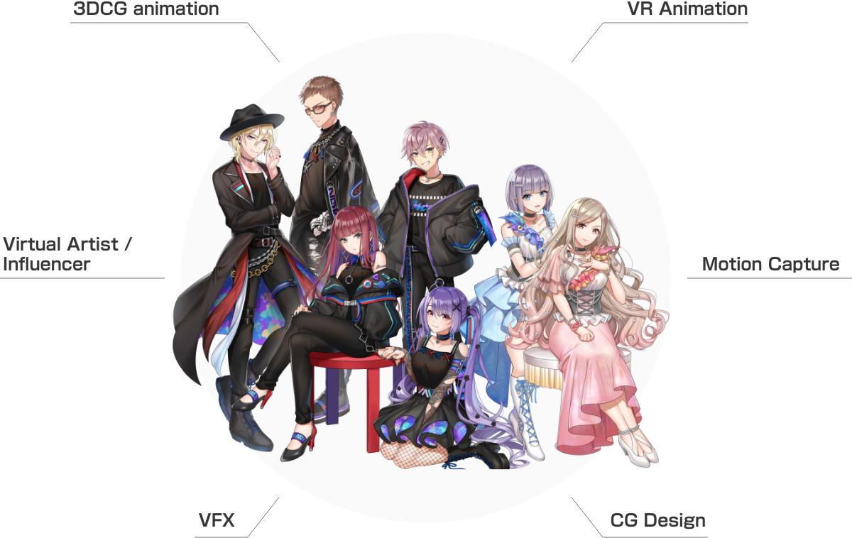 アミネワークス リアルタイムレンダリング 3DCGアニメーション